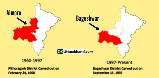 history of bageshwar district